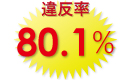 80.1%