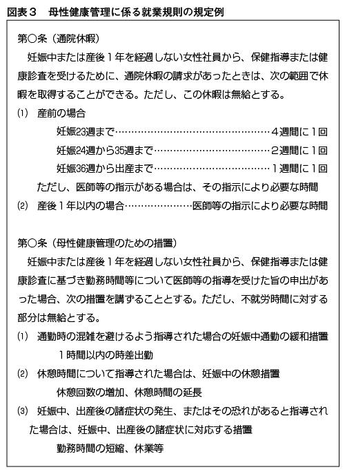 図表3 母性健康管理に係る就業規則の規定例