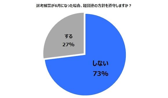 owahara_zu